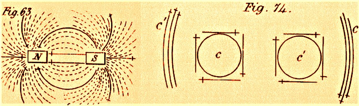 magnetism 33